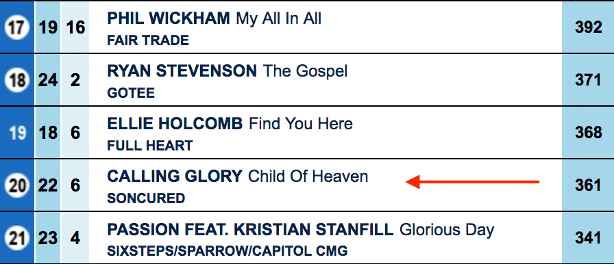 Calling Glory Child Of Heaven Christian Radio Promotion