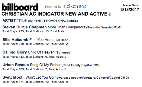 Child of Heaven Hits Christian Radio